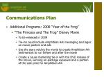 communications plan26