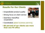 results for our clients