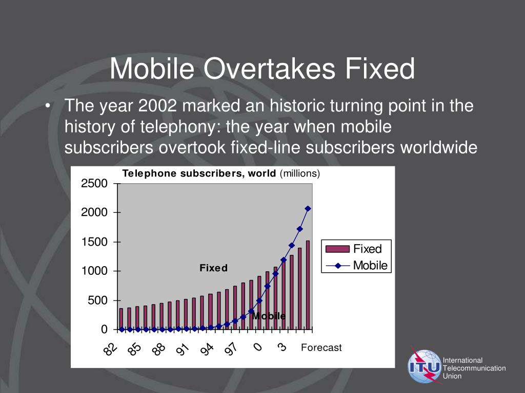 Mobile Overtakes Fixed