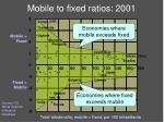 mobile to fixed ratios 2001