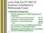 lowry park zoo fy 2001 02 economic contribution to hillsborough county6