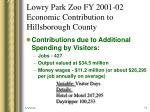 lowry park zoo fy 2001 02 economic contribution to hillsborough county8