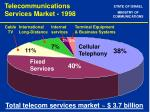 telecommunications services market 1998