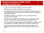 relationship between wasp mcts operator and end user