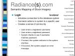 radiance s com semantic mapping of stock imagery22
