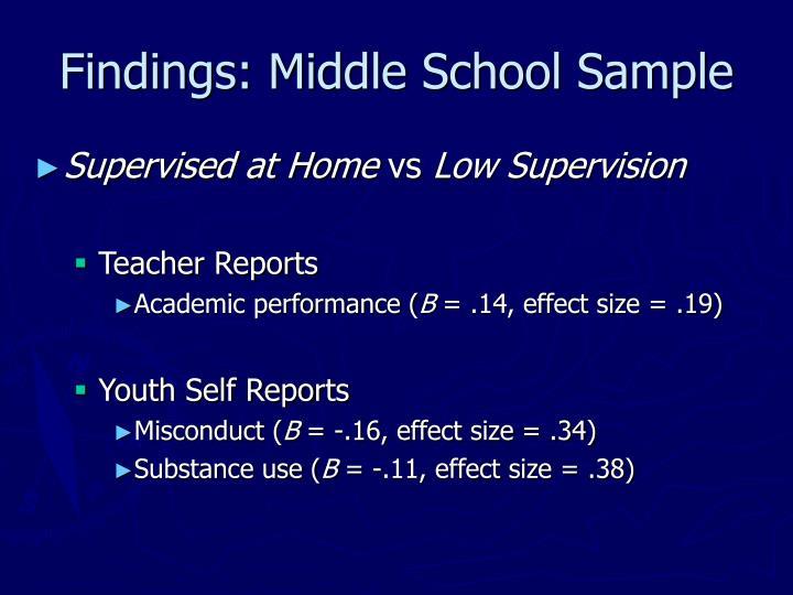 Findings: Middle School Sample