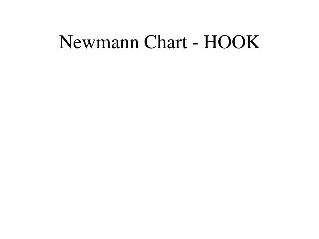 newmann chart hook l.