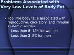 problems associated with very low levels of body fat