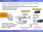 bc dr with ibm ds3000 and ts3573 families and ibm system x and bladecenter servers
