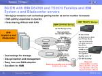 bc dr with ibm ds4700 and ts3573 families and ibm system x and bladecenter servers