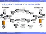 dr solution framework the hardware side10