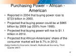 purchasing power african american