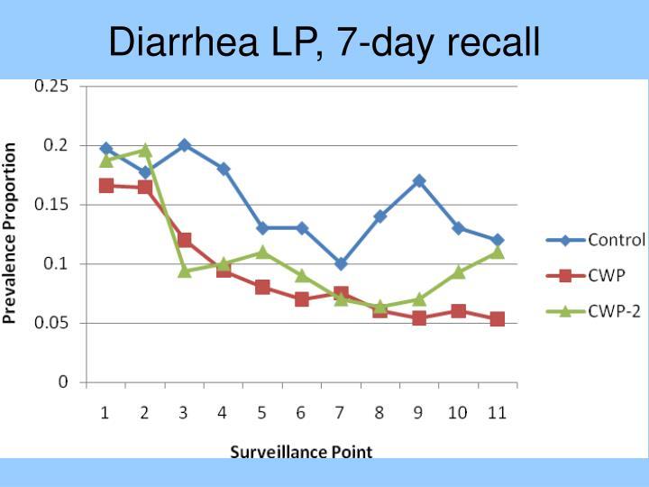 Diarrhea LP, 7-day recall