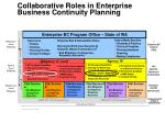 collaborative roles in enterprise business continuity planning