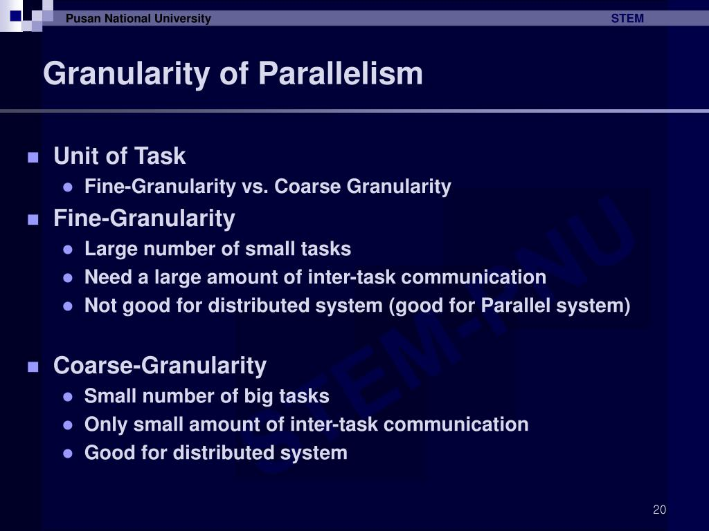 Granularity of Parallelism