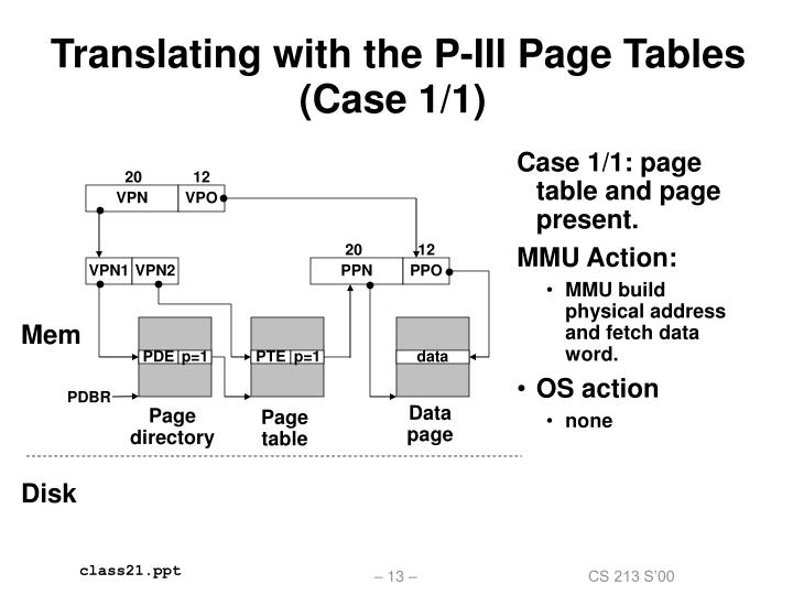 Translating with the P-III Page Tables