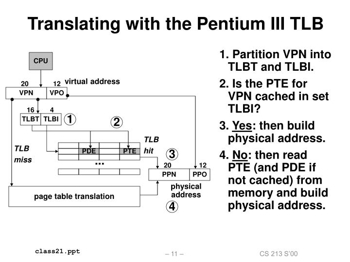 Translating with the Pentium III TLB