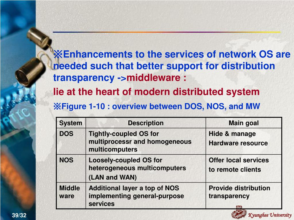 ※Enhancements to the services of network OS are needed such that better support for distribution transparency ->