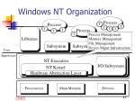 windows nt organization
