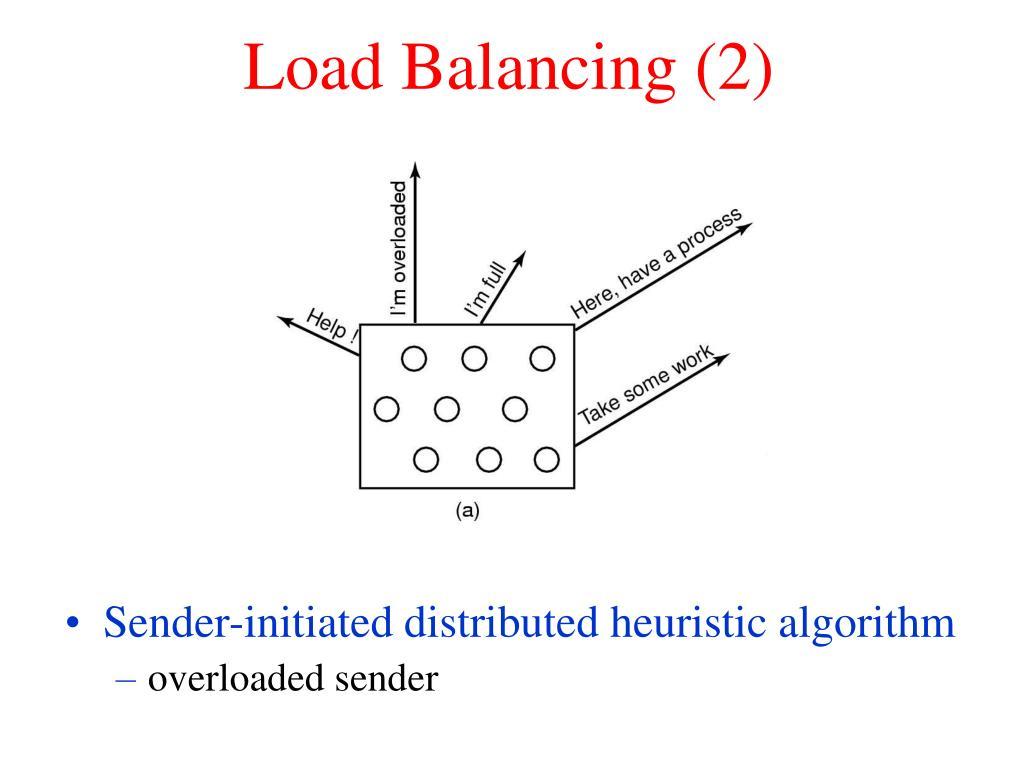 Load Balancing (2)
