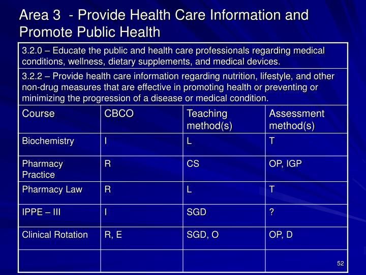 Area 3  - Provide Health Care Information and Promote Public Health