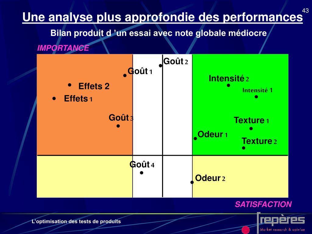 Une analyse plus approfondie des performances