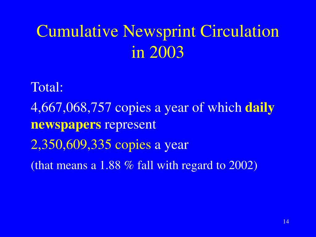 Cumulative Newsprint Circulation
