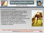 veterinarian10