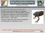 veterinarian11