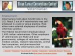 veterinarian9