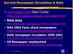 current newspaper circulation data