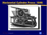 horizontal cylinder press 1846