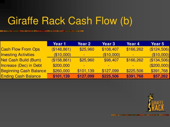 Giraffe Rack Cash Flow (b)