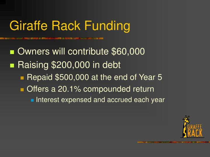 Giraffe Rack Funding