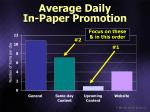 average daily in paper promotion
