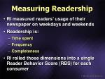 measuring readership