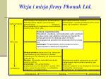 wizja i misja firmy phonak ltd