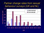 partner change rates from sexual behaviour surveys uk and nl