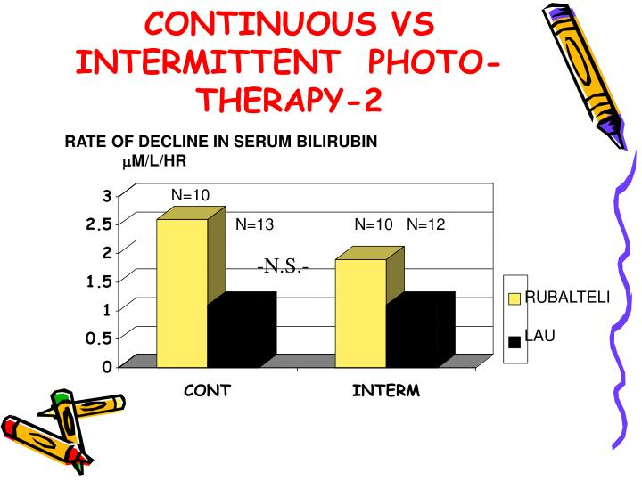 CONTINUOUS VS INTERMITTENT  PHOTO-THERAPY-2