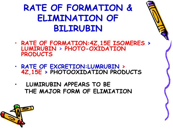 RATE OF FORMATION & ELIMINATION OF BILIRUBIN