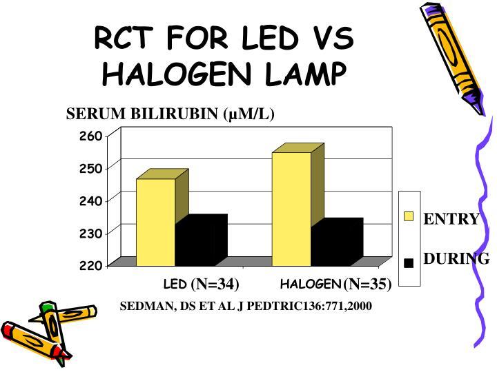 RCT FOR LED VS HALOGEN LAMP