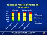 language patients preferred and vaccination