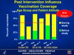 post intervention influenza vaccination coverage age group and patient attitude