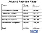 adverse reaction rates