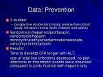 data prevention
