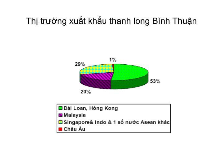 Thị trường xuất khẩu thanh long Bình Thuận