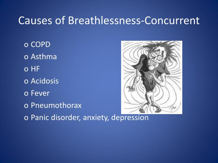 Causes of Breathlessness-Concurrent