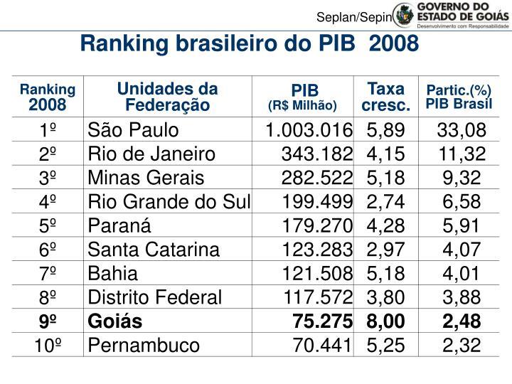 Ranking brasileiro do PIB  2008