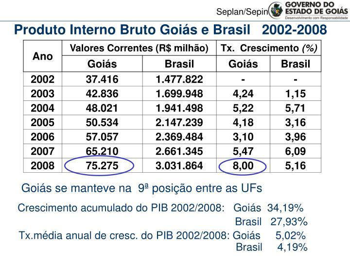 Produto Interno Bruto Goiás e Brasil   2002-2008