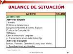 balance de situaci n1
